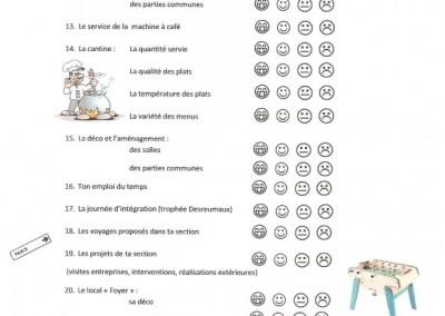 projet de questionnaire de satisfaction des élèves verso